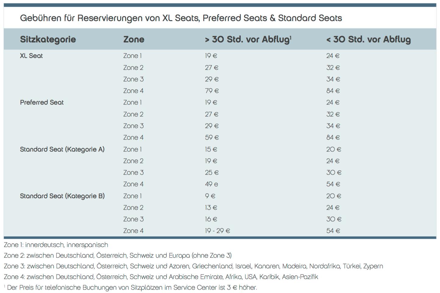 Airberlin Preise Sitzplätze