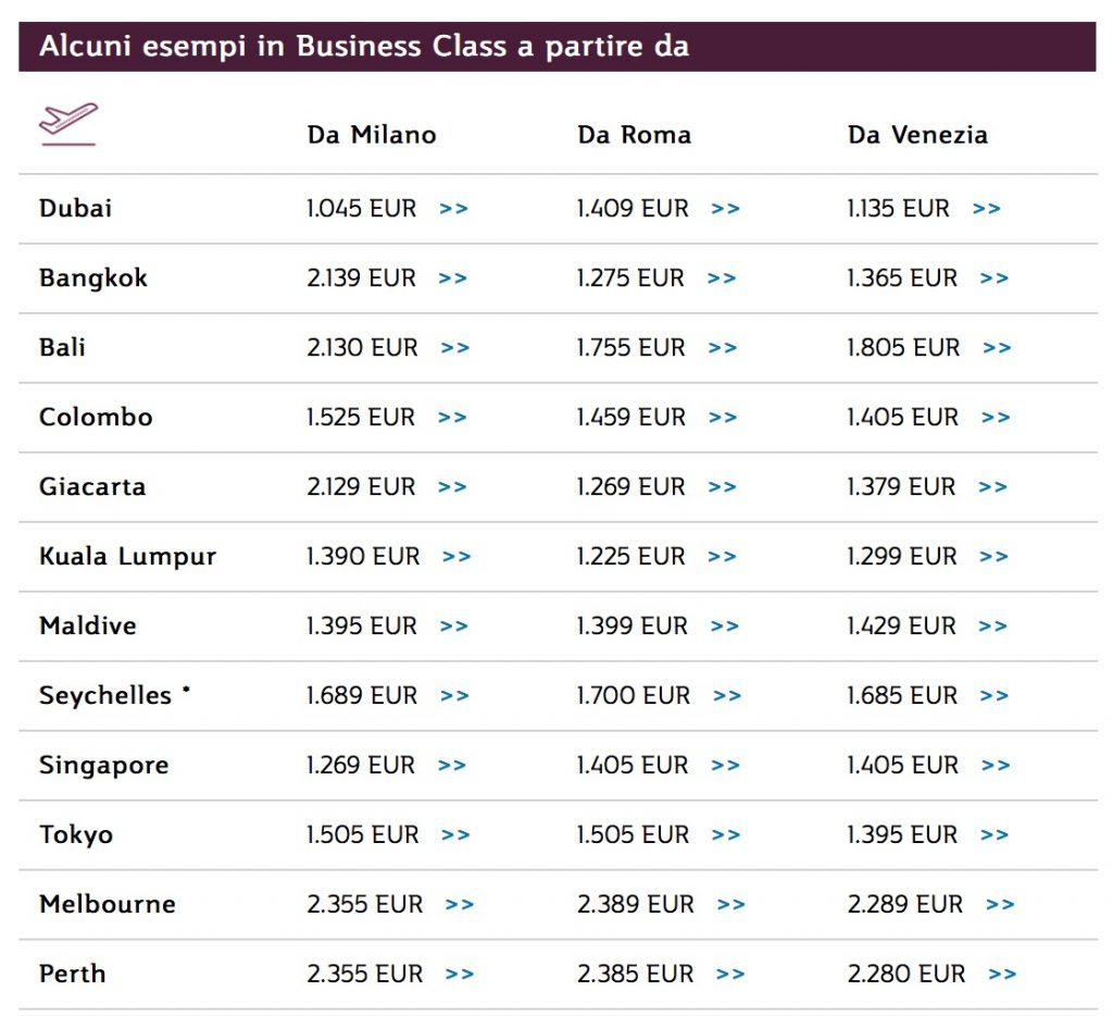 Qatar Airways Business Class Angebote ab Italien