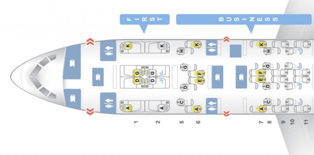 Etihad Airways Business Class Studios Sitzplan