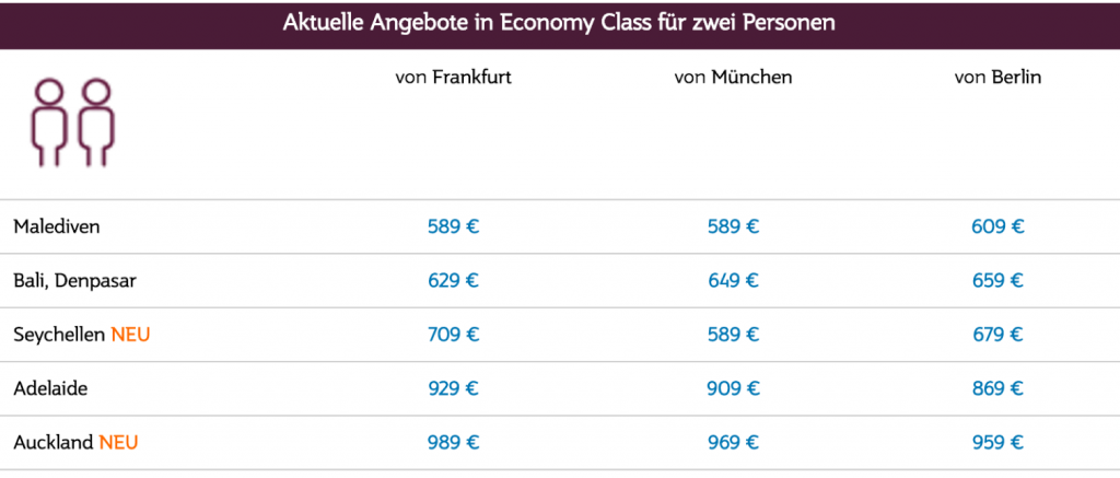 Qatar Airways Travel Festival Economy Class