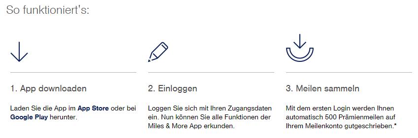 Miles & More Meilen mit der App sammeln