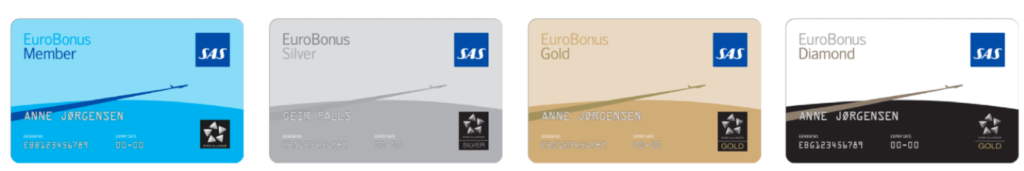 Alternativen zu airberlin topbonus eurobonus gold