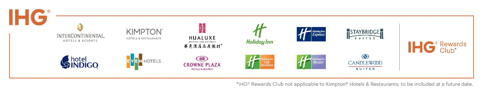 InsideFlyer Adventskalender IHG Rewards Club