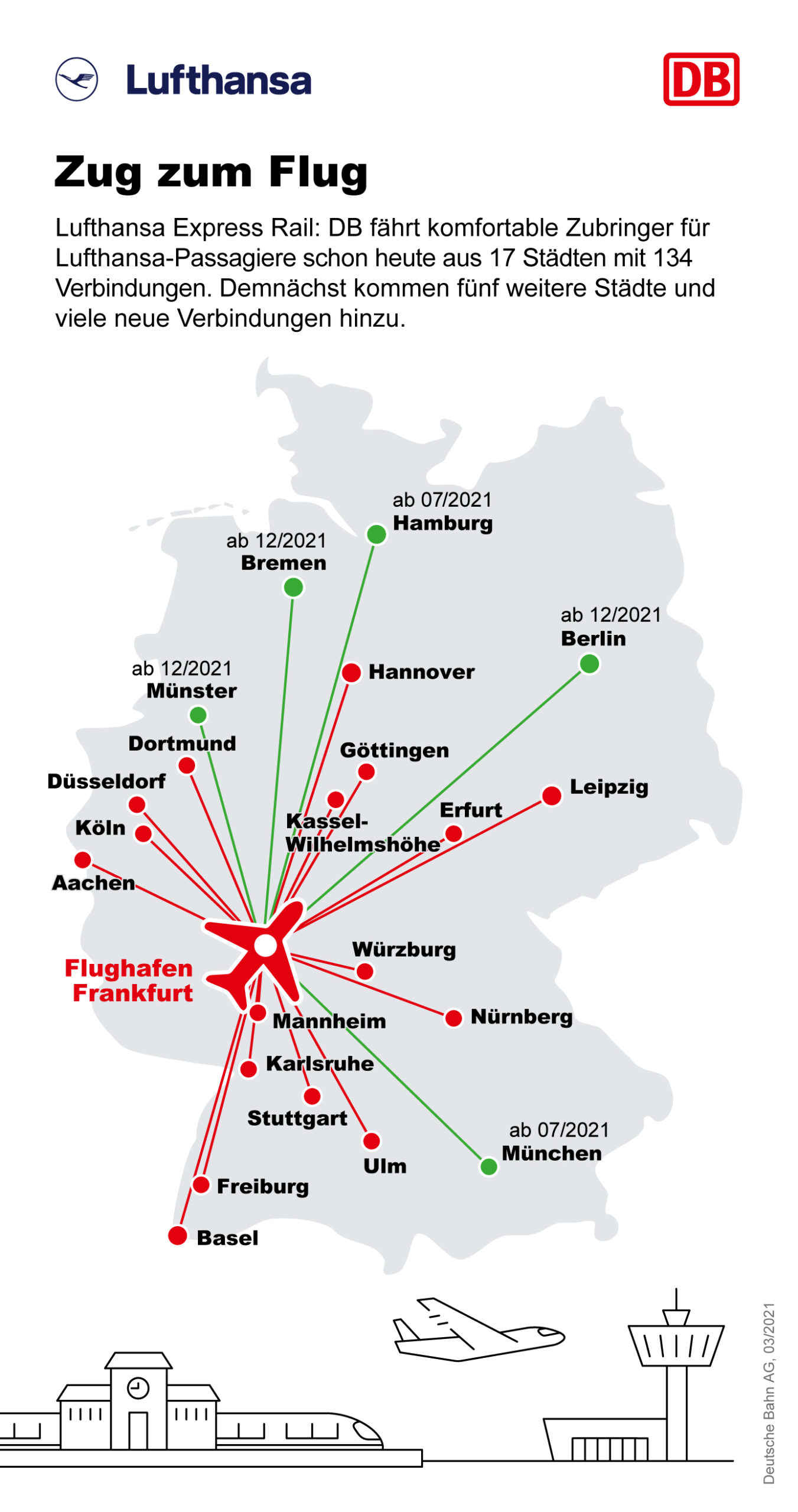Lufthansa und Deutsche Bahn